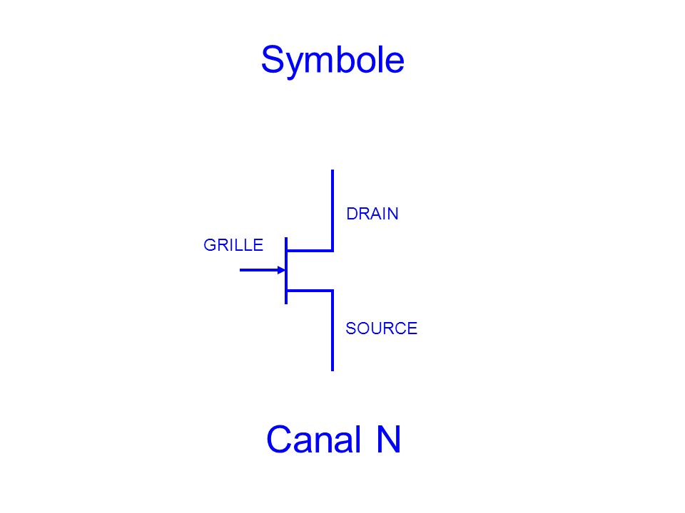 Symbole DRAIN SOURCE GRILLE Canal N