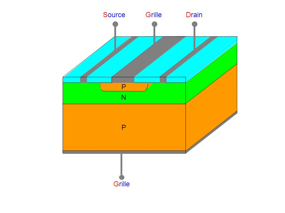 P SourceGrilleDrain P N Grille