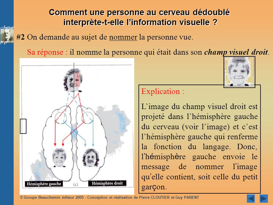 © Groupe Beauchemin éditeur 2005 - Conception et réalisation de Pierre CLOUTIER et Guy PARENT #2 On demande au sujet de nommer la personne vue.
