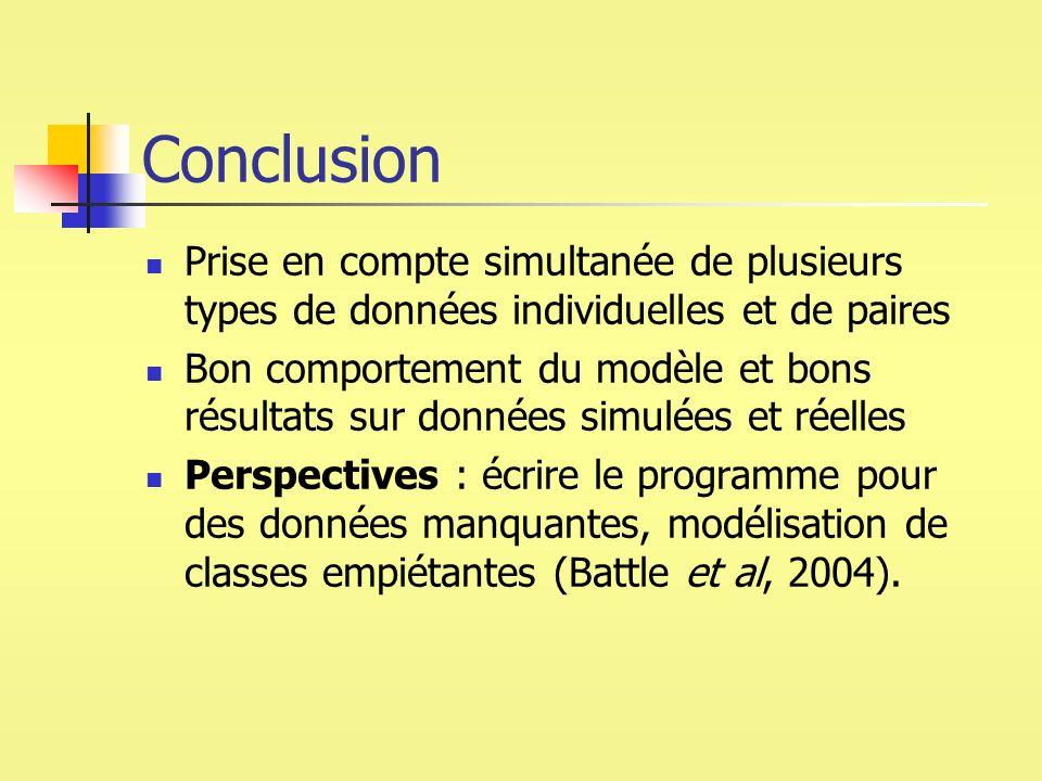 Conclusion Prise en compte simultanée de plusieurs types de données individuelles et de paires Bon comportement du modèle et bons résultats sur donnée