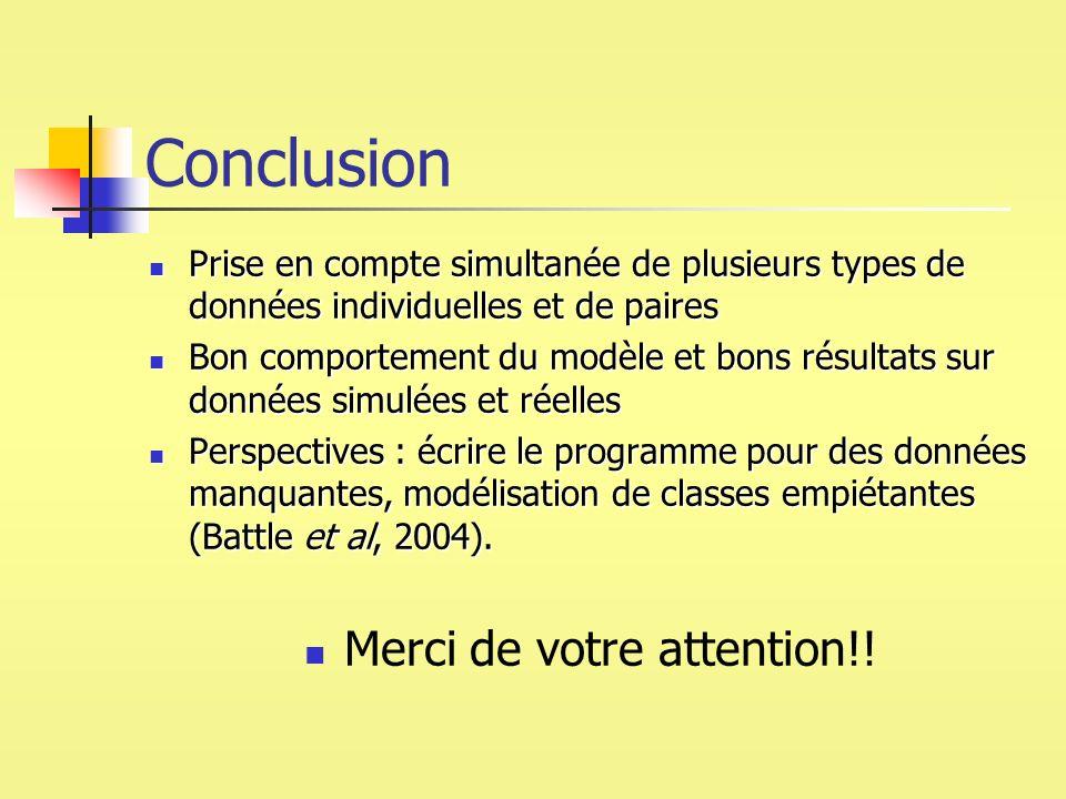 Conclusion Prise en compte simultanée de plusieurs types de données individuelles et de paires Prise en compte simultanée de plusieurs types de donnée