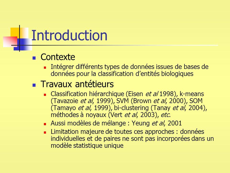 Introduction Contexte Intégrer différents types de données issues de bases de données pour la classification dentités biologiques Travaux antétieurs C