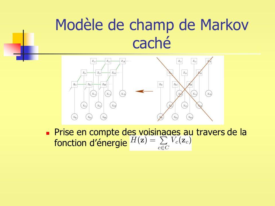 Modèle de champ de Markov caché Prise en compte des voisinages au travers de la fonction dénergie H