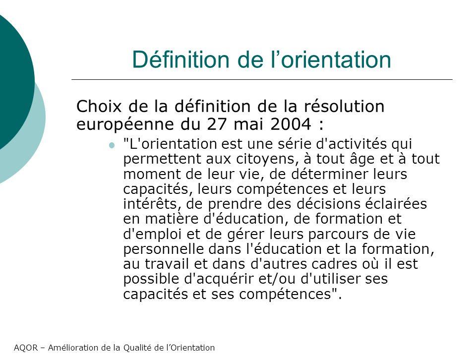 AQOR – Amélioration de la Qualité de lOrientation Définition de lorientation Choix de la définition de la résolution européenne du 27 mai 2004 :