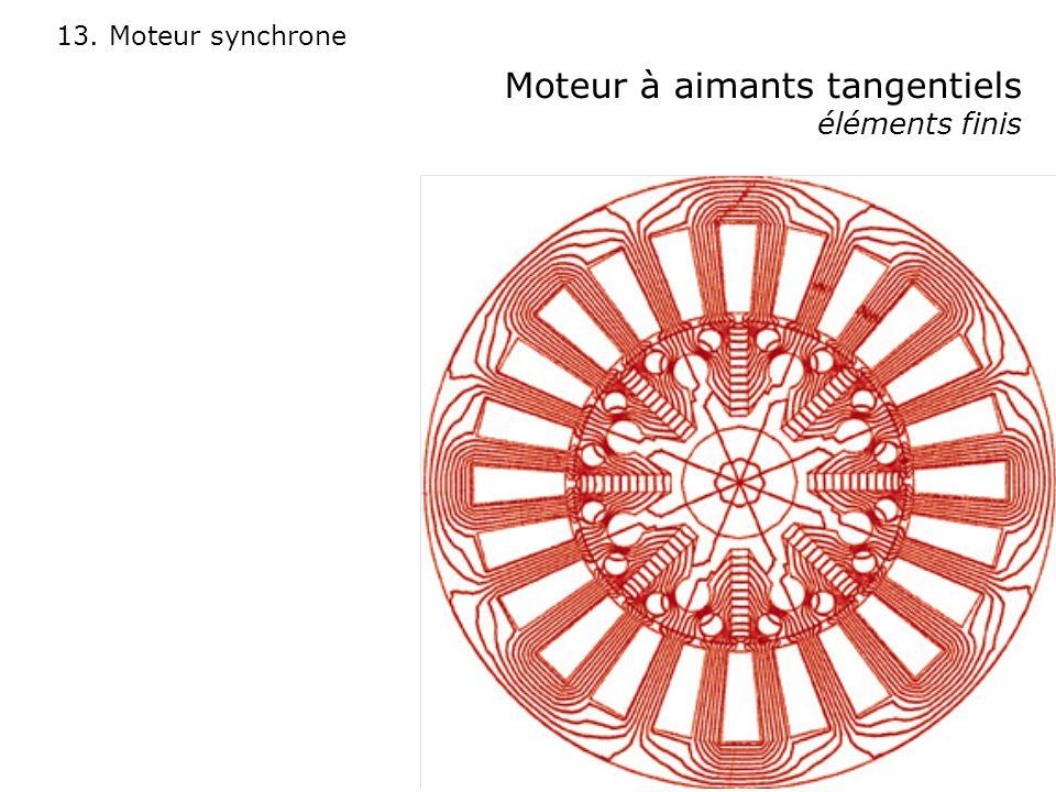13. Moteur synchrone Moteur à aimants tangentiels éléments finis
