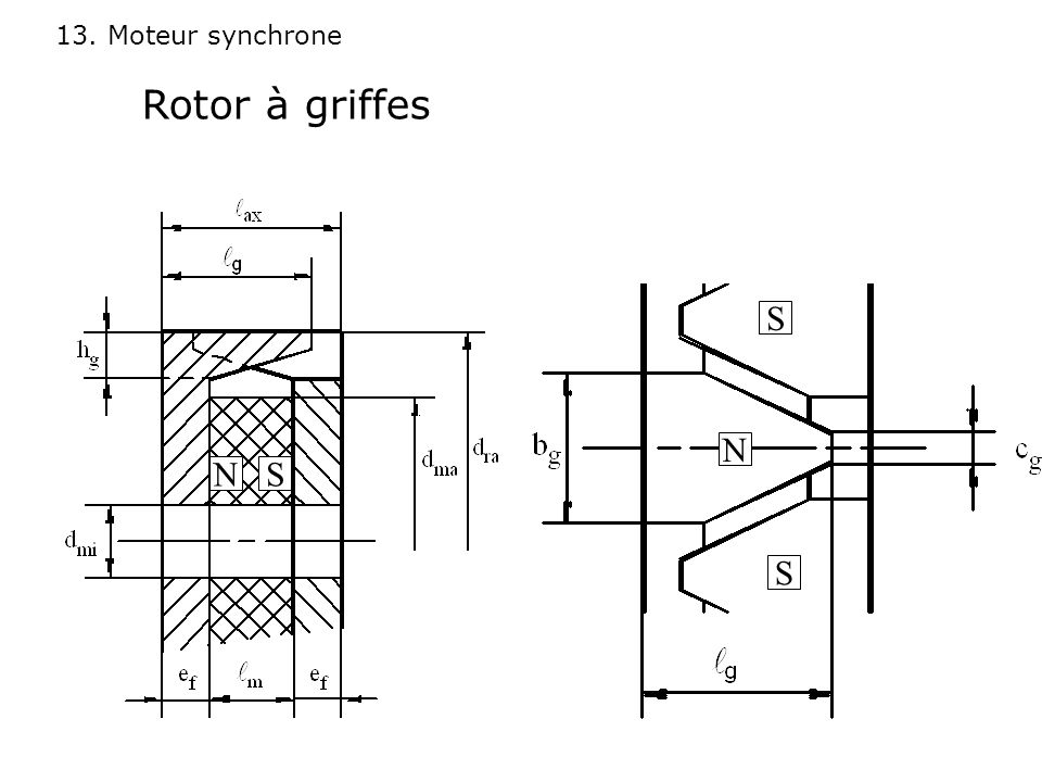 13. Moteur synchrone NS N S S Rotor à griffes