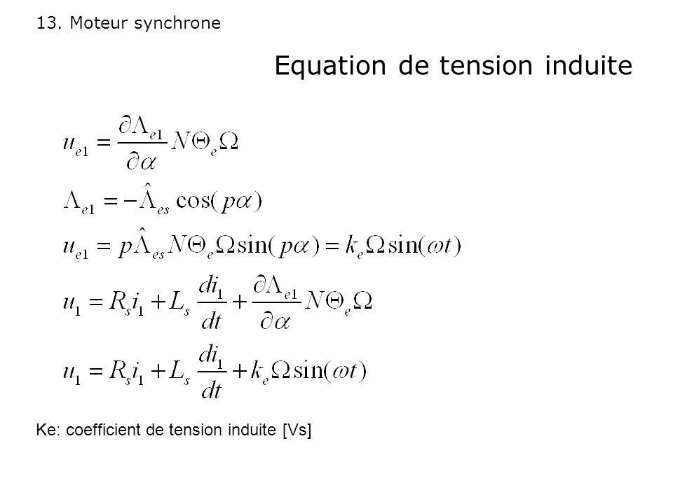 13. Moteur synchrone Equation de tension induite Ke: coefficient de tension induite [Vs]