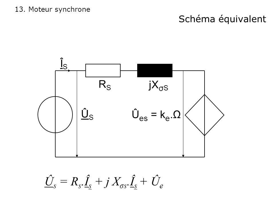 13. Moteur synchrone Schéma équivalent ÛSÛS RSRS jX σ S Û es = k e.Ω ÎSÎS Û s = R s.Î s + j X σs.Î s + Û e