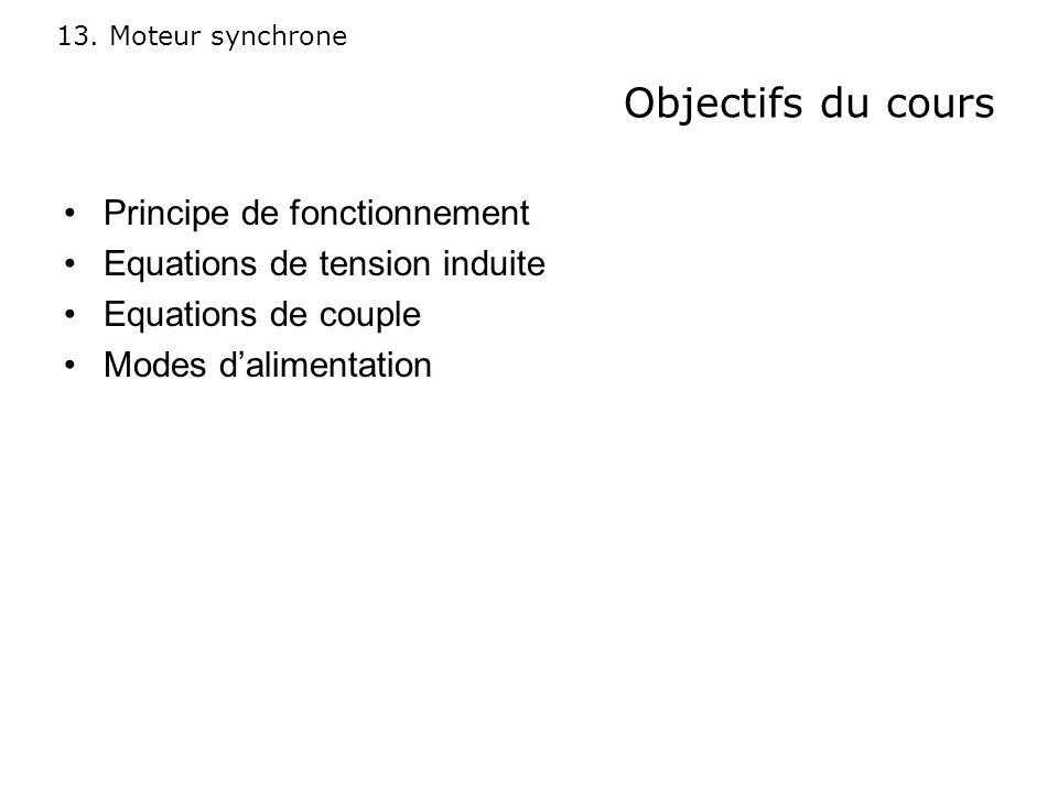 13. Moteur synchrone Objectifs du cours Principe de fonctionnement Equations de tension induite Equations de couple Modes dalimentation