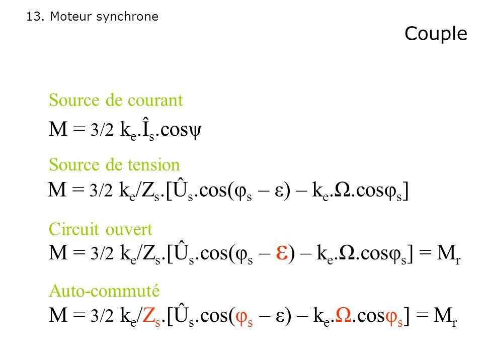 13. Moteur synchrone Couple M = 3/2 k e.Î s.cosψ Source de courant M = 3/2 k e /Z s.[Û s.cos(φ s – ε) – k e.Ω.cosφ s ] Source de tension M = 3/2 k e /
