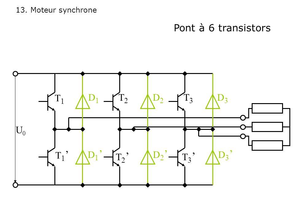 13. Moteur synchrone T1T1 T2T2 T3T3 T 1 T 2 T 3 D1D1 D 1 D2D2 D 2 D3D3 D 3 U0U0 Pont à 6 transistors