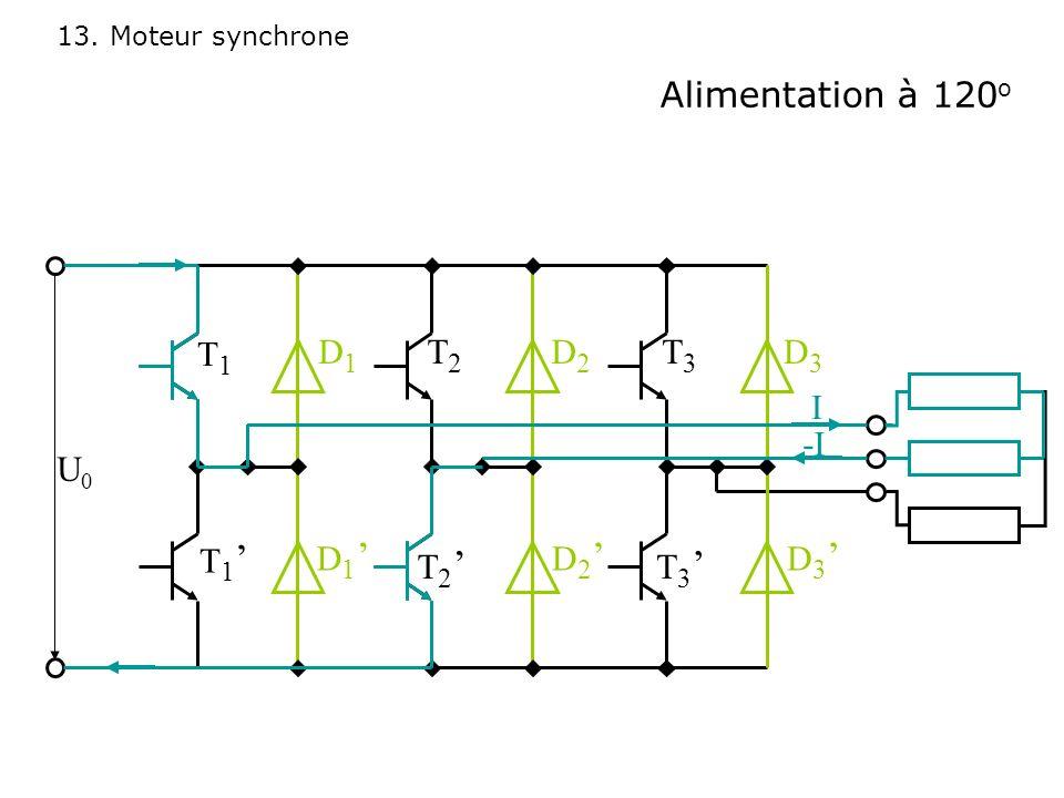 13. Moteur synchrone T1T1 T2T2 T3T3 T 1 T 2 T 3 D1D1 D 1 D2D2 D 2 D3D3 D 3 U0U0 Alimentation à 120 o I -I