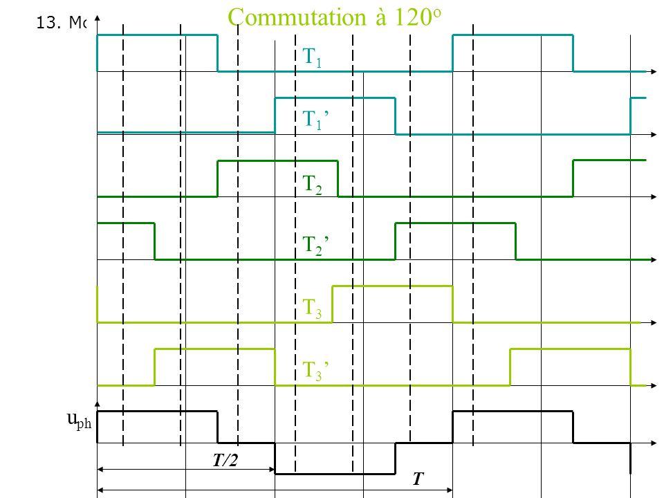 13. Moteur synchrone T2T2 T3T3 T/2 T T1T1 T 1 T 2 T 3 u ph Commutation à 120 o