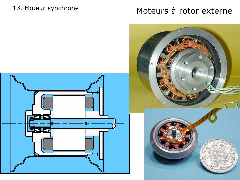 13. Moteur synchrone Moteurs à rotor externe