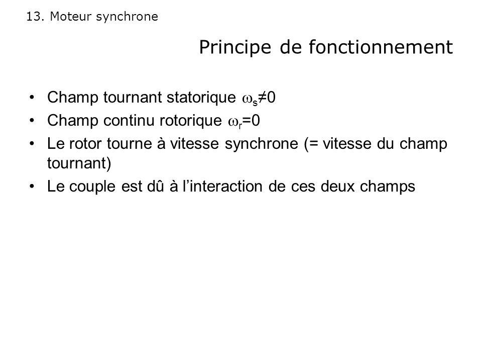 13. Moteur synchrone Principe de fonctionnement Champ tournant statorique s0 Champ continu rotorique r =0 Le rotor tourne à vitesse synchrone (= vites