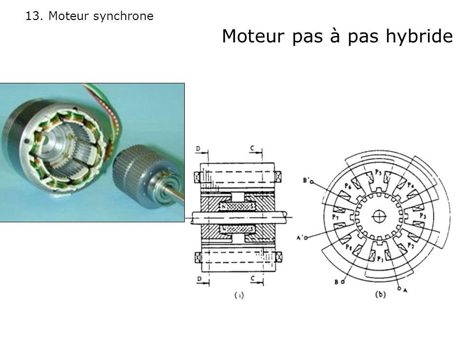 13. Moteur synchrone Moteur pas à pas hybride