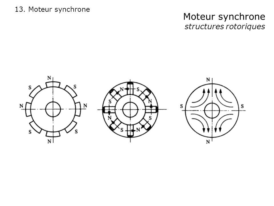 13. Moteur synchrone Moteur CCSC
