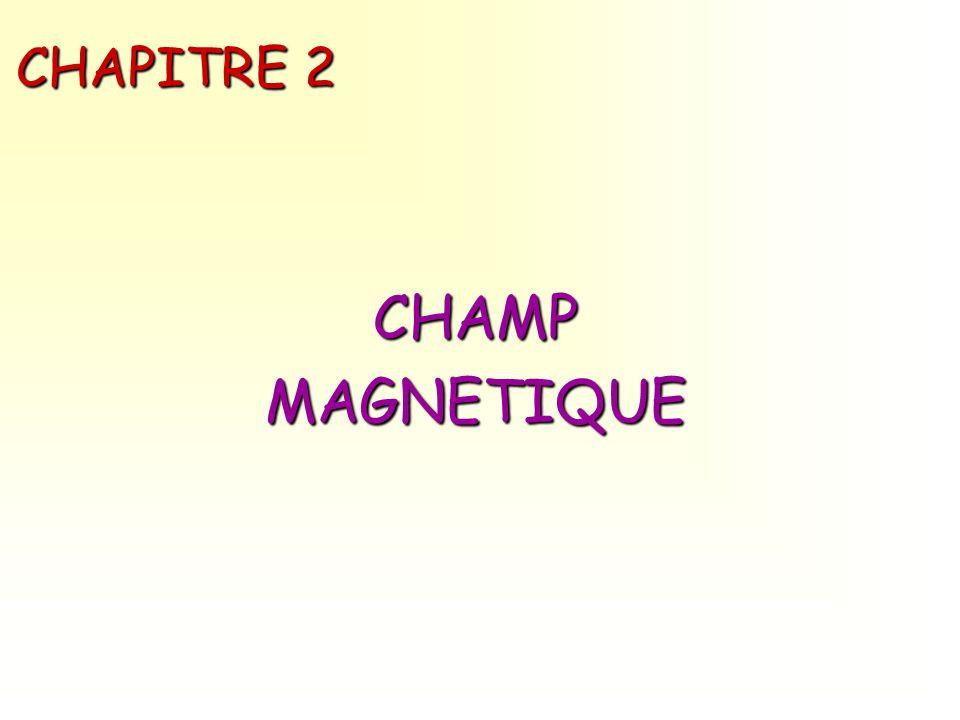 CHAPITRE 2 CHAMPMAGNETIQUE