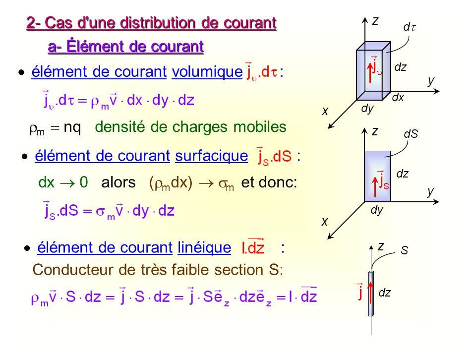 b- distribution de courant volumique élément de courant : c- distribution de courant surfacique élément de courant : d- charge q en mouvement avec une vitesse n nombre de charges / unité de volume m densité de charges mobiles avec