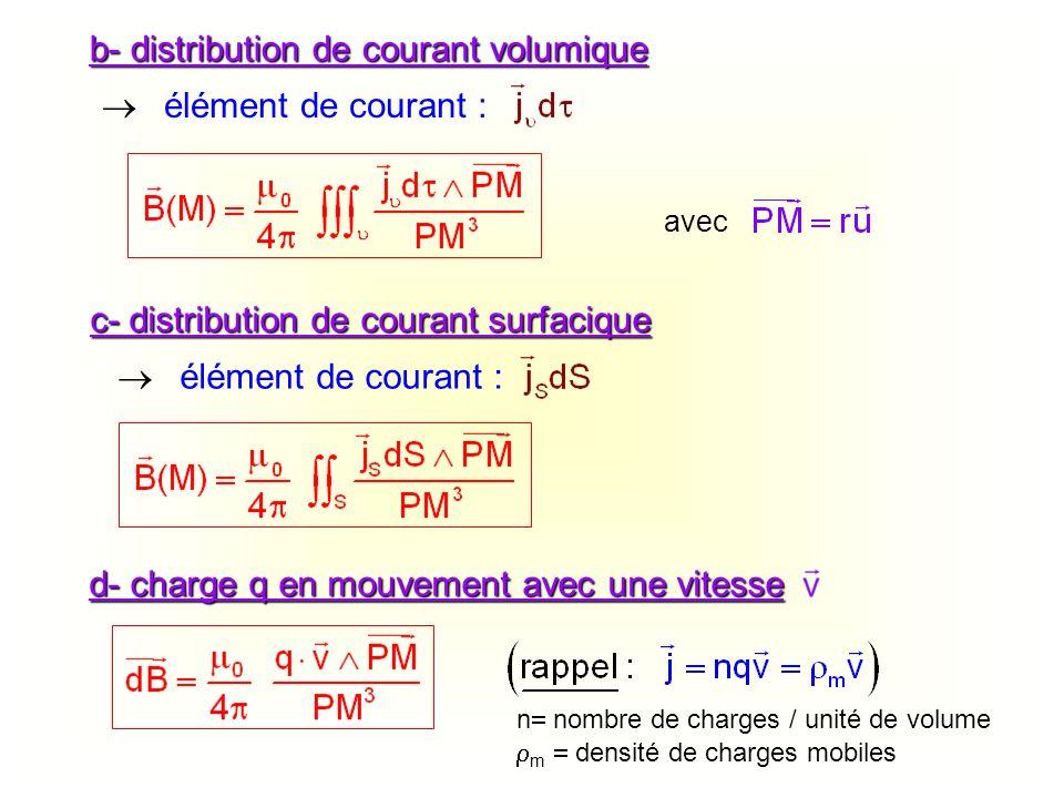 b- distribution de courant volumique élément de courant : c- distribution de courant surfacique élément de courant : d- charge q en mouvement avec une