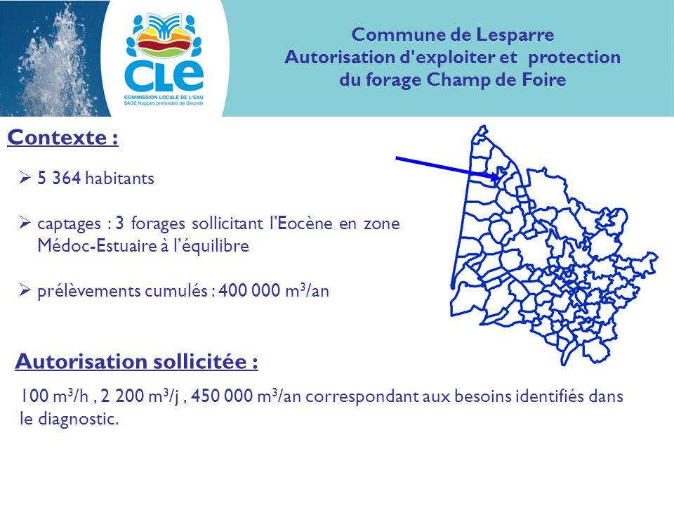 Contexte : 5 364 habitants captages : 3 forages sollicitant lEocène en zone Médoc-Estuaire à léquilibre prélèvements cumulés : 400 000 m 3 /an Commune