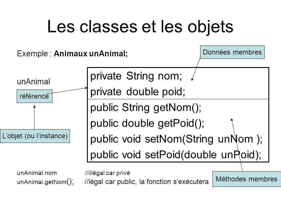 Les classes et les objets Exemple : Animaux unAnimal; unAnimal unAnimal.nom //illégal car privé unAnimal.getNom (); //légal car public, la fonction se