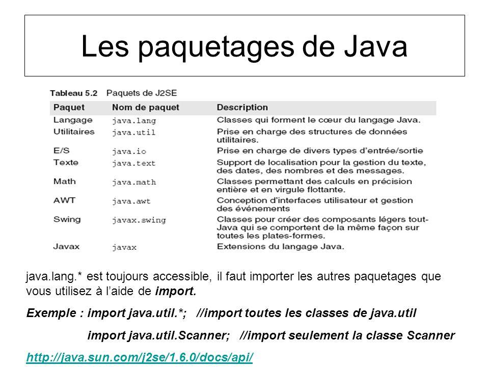 Les paquetages de Java java.lang.* est toujours accessible, il faut importer les autres paquetages que vous utilisez à laide de import. Exemple : impo