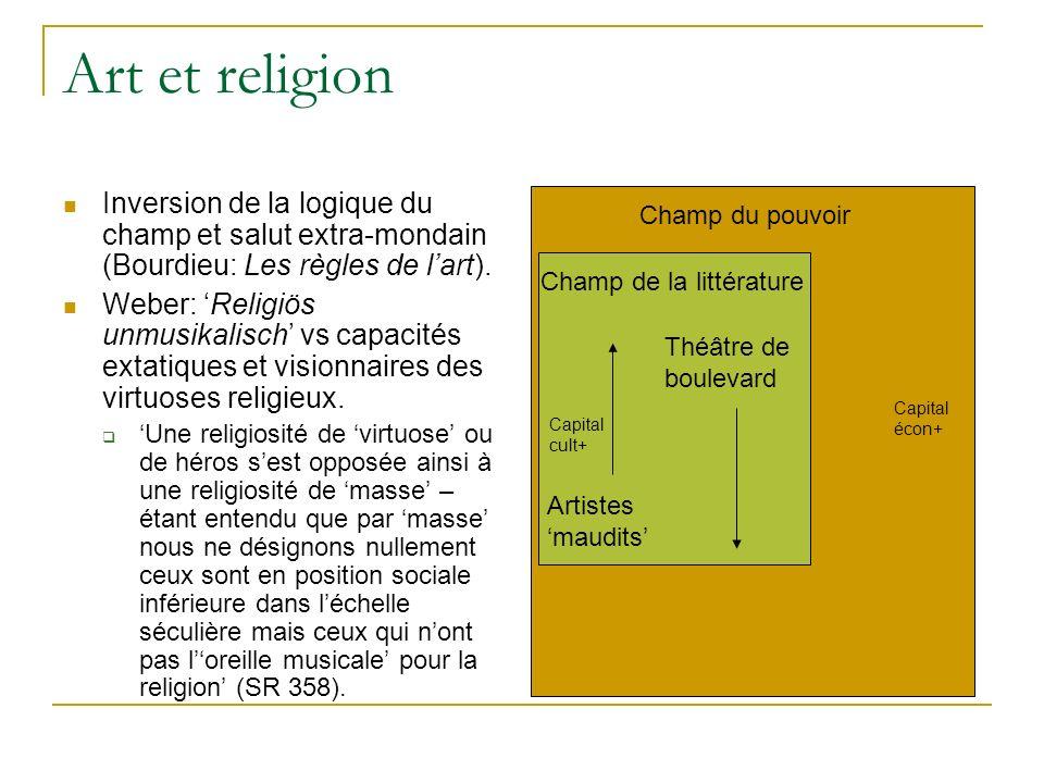 Art et religion Inversion de la logique du champ et salut extra-mondain (Bourdieu: Les règles de lart). Weber: Religiös unmusikalisch vs capacités ext