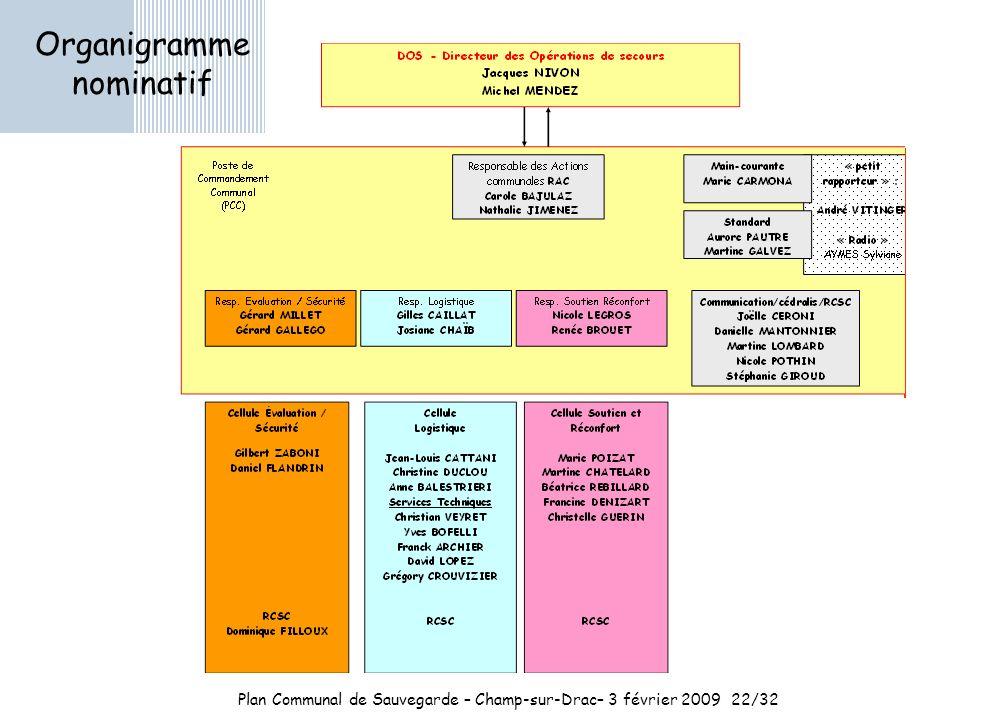 Plan Communal de Sauvegarde – Champ-sur-Drac– 3 février 200922/32 Organigramme nominatif