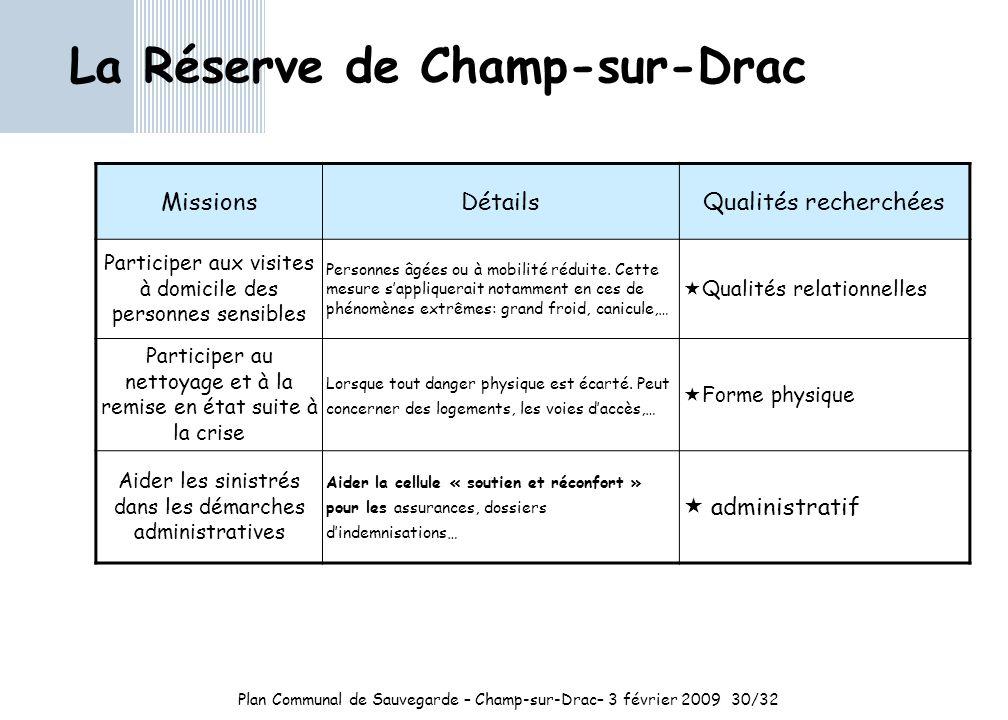 Plan Communal de Sauvegarde – Champ-sur-Drac– 3 février 200930/32 La Réserve de Champ-sur-Drac MissionsDétailsQualités recherchées Participer aux visites à domicile des personnes sensibles Personnes âgées ou à mobilité réduite.