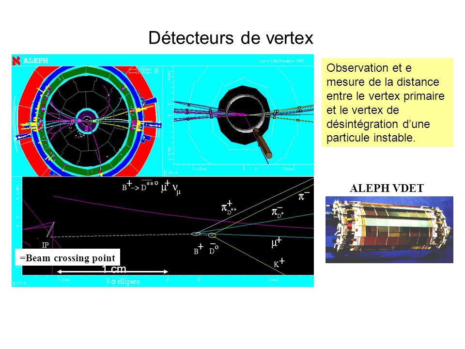 Détecteurs de vertex =Beam crossing point 1 cm ALEPH VDET Observation et e mesure de la distance entre le vertex primaire et le vertex de désintégrati