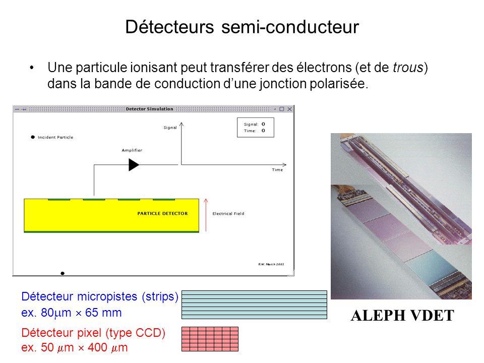 Détecteurs à scintillation Plusieurs types de matériel: Scintillateurs organique (plastique, liquide, solide) Scintillateurs inorganique (cristal) Ils utilisent un détecteur de lumière avec amplification électronique (photomultiplicateur, photodiode/ triode) Material scintillateur Material scintillateur PM