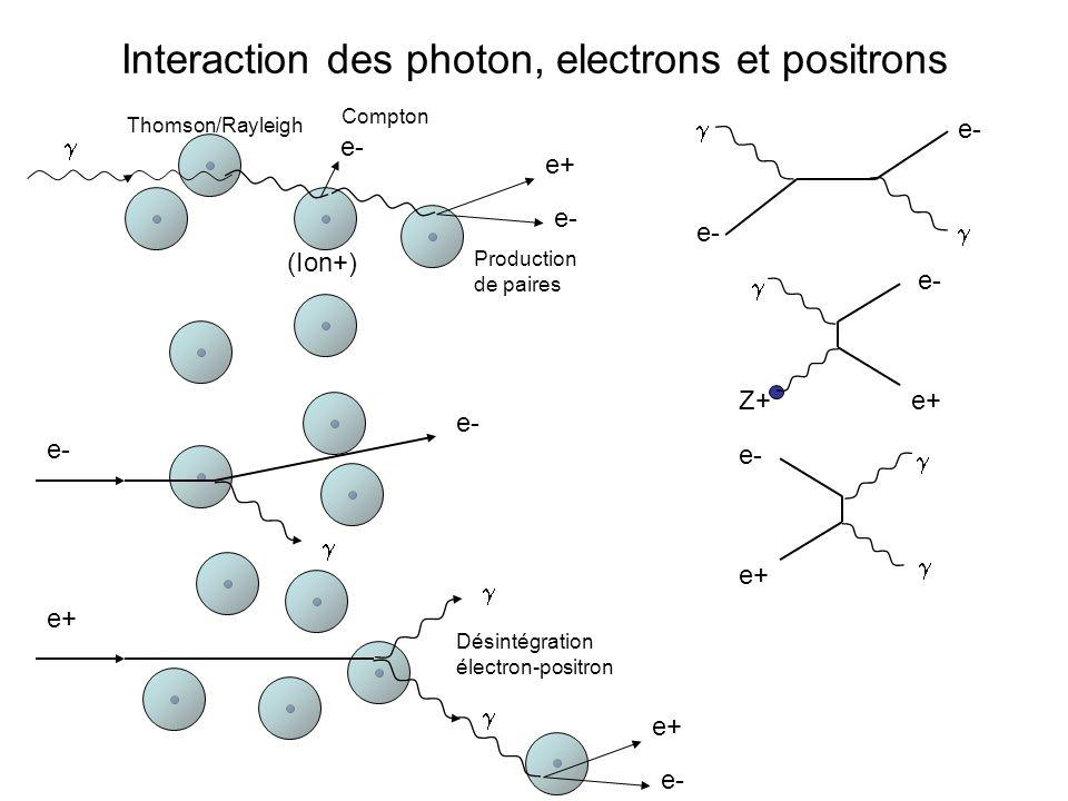 e- e- (Ion+) e- e+ Interaction des photon, electrons et positrons e+ e- Z+e+ e- e+ e+ e- Thomson/Rayleigh Compton Production de paires Désintégration