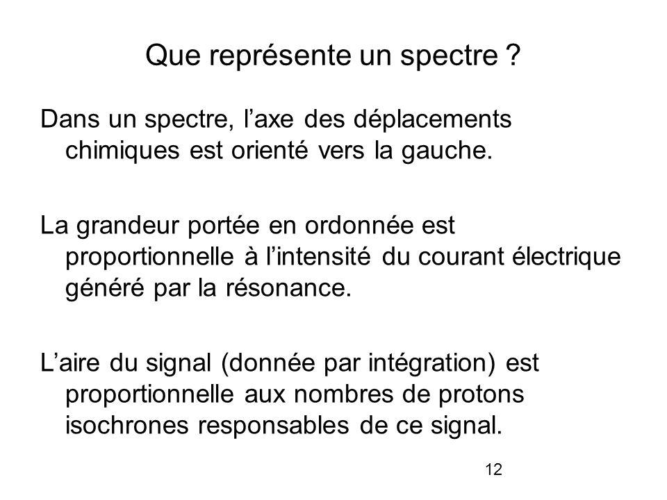 12 Que représente un spectre ? Dans un spectre, laxe des déplacements chimiques est orienté vers la gauche. La grandeur portée en ordonnée est proport