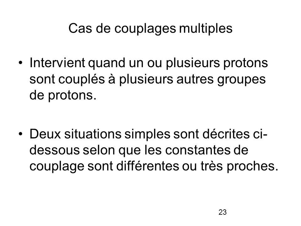 23 Cas de couplages multiples Intervient quand un ou plusieurs protons sont couplés à plusieurs autres groupes de protons. Deux situations simples son