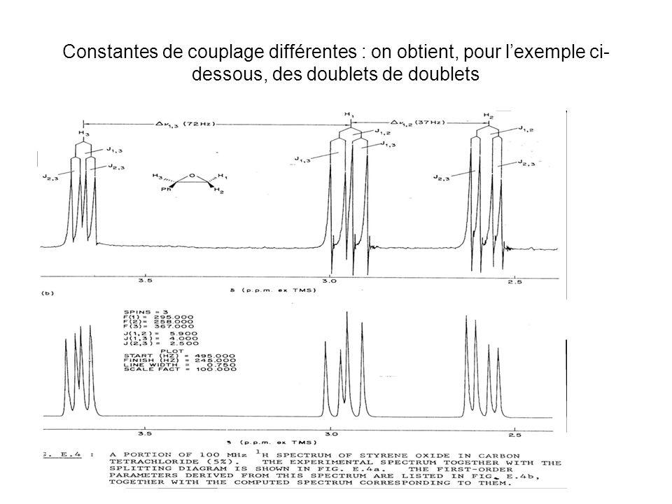 24 OICH RMN LM Constantes de couplage différentes : on obtient, pour lexemple ci- dessous, des doublets de doublets