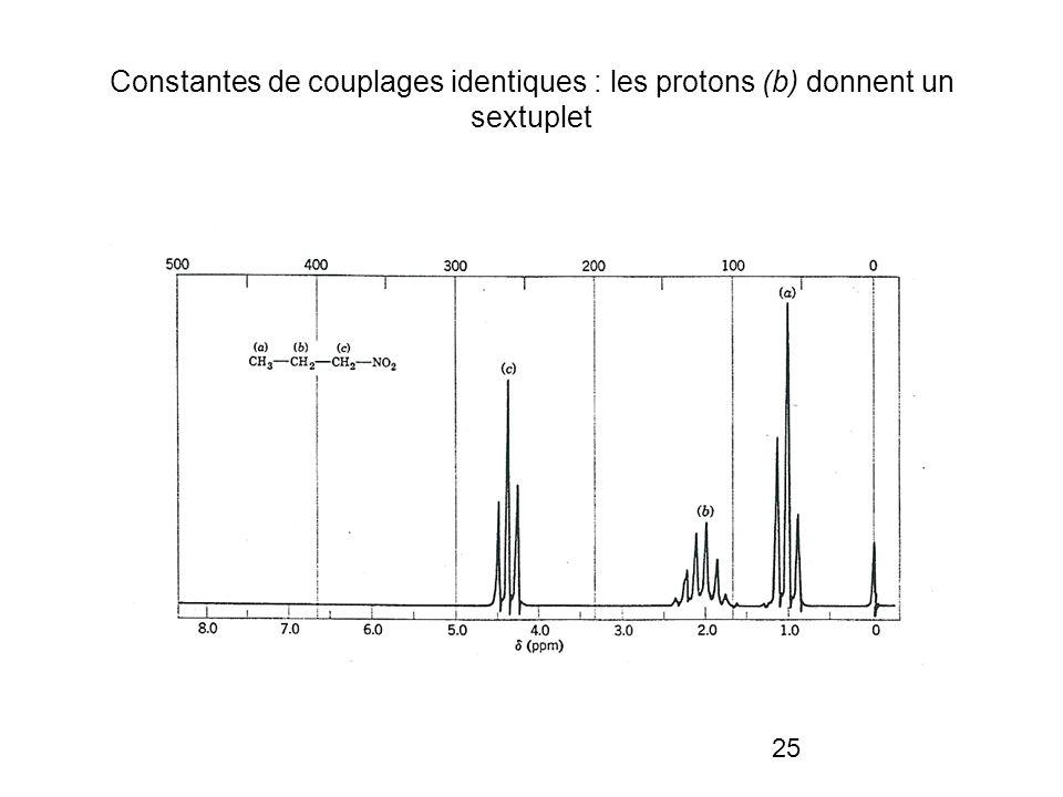 25 Constantes de couplages identiques : les protons (b) donnent un sextuplet