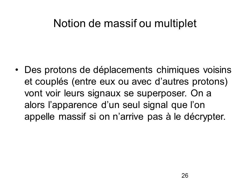 26 Notion de massif ou multiplet Des protons de déplacements chimiques voisins et couplés (entre eux ou avec dautres protons) vont voir leurs signaux