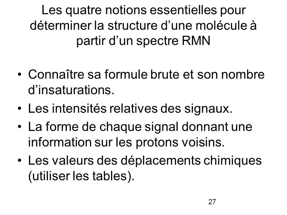 27 Les quatre notions essentielles pour déterminer la structure dune molécule à partir dun spectre RMN Connaître sa formule brute et son nombre dinsat