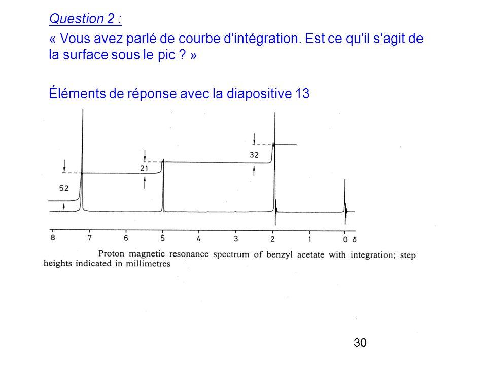 30 Question 2 : « Vous avez parlé de courbe d'intégration. Est ce qu'il s'agit de la surface sous le pic ? » Éléments de réponse avec la diapositive 1