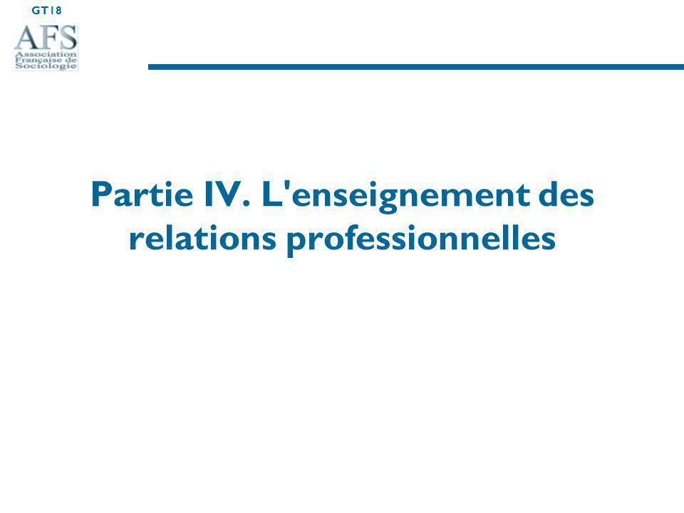 GT18 Partie IV. L enseignement des relations professionnelles