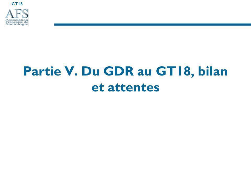 GT18 Partie V. Du GDR au GT18, bilan et attentes