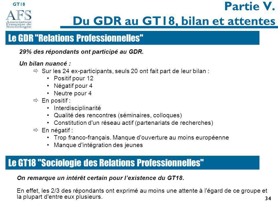 GT18 34 29% des répondants ont participé au GDR.