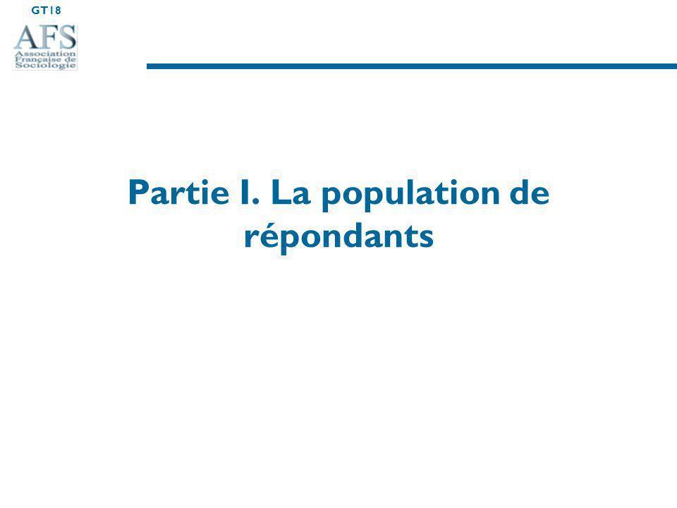 GT18 35 Recherche (59) Champ disciplinaire (61) Attentes GT18 Ressources (19) Revue/Publication du GT (3) Thèmes (24) Ouvertures (32) Structuration et consolidation (29) Entraide/Mutualisation financements / diffusion des appels doffre (5) Pratiques (35) Acteurs hors champ académique (3) Interdisciplinarité/ pluridisciplinarité (21) International (8) Reconnaissance institutionnelle (12) Communauté/ Liens/ Réseaux (8) Structuration/ Renforcement interne de la discipline (9) Dynamisation/Re nouvellement des recherches (16) Théorisation/Conceptualisation/ Méthodologie (8) Débats/Echanges /Réflexions (23) Recherches collectives/coll aborations (6) Colloques et séminaires/Séances de travail (6) Diffusion dinformation(s) (11) Partie V.