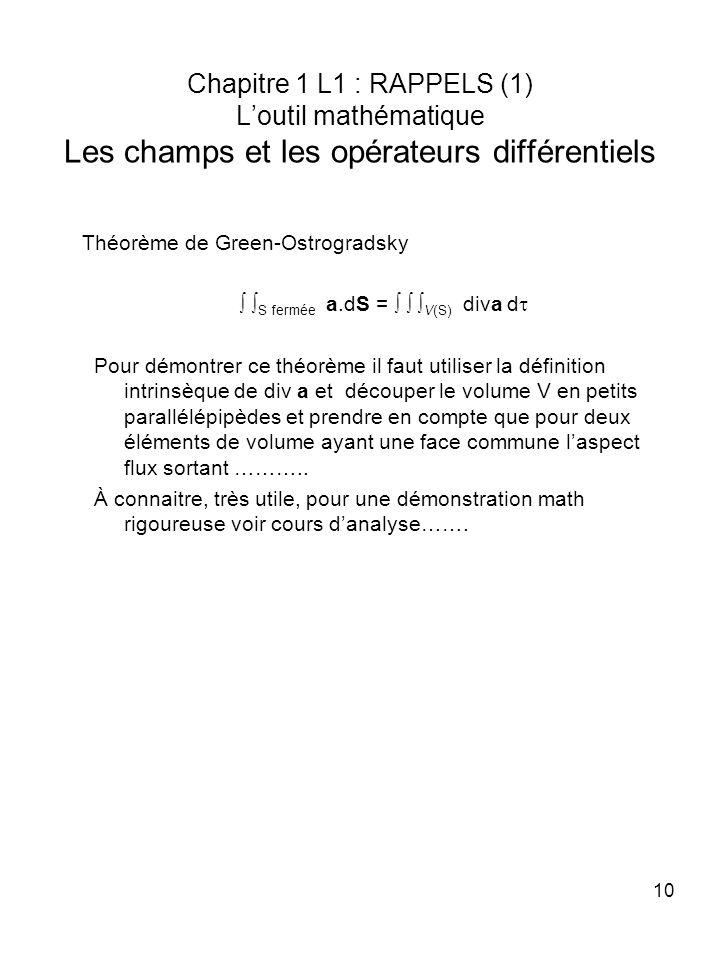 10 Chapitre 1 L1 : RAPPELS (1) Loutil mathématique Les champs et les opérateurs différentiels Théorème de Green-Ostrogradsky S fermée a.dS = V(S) diva
