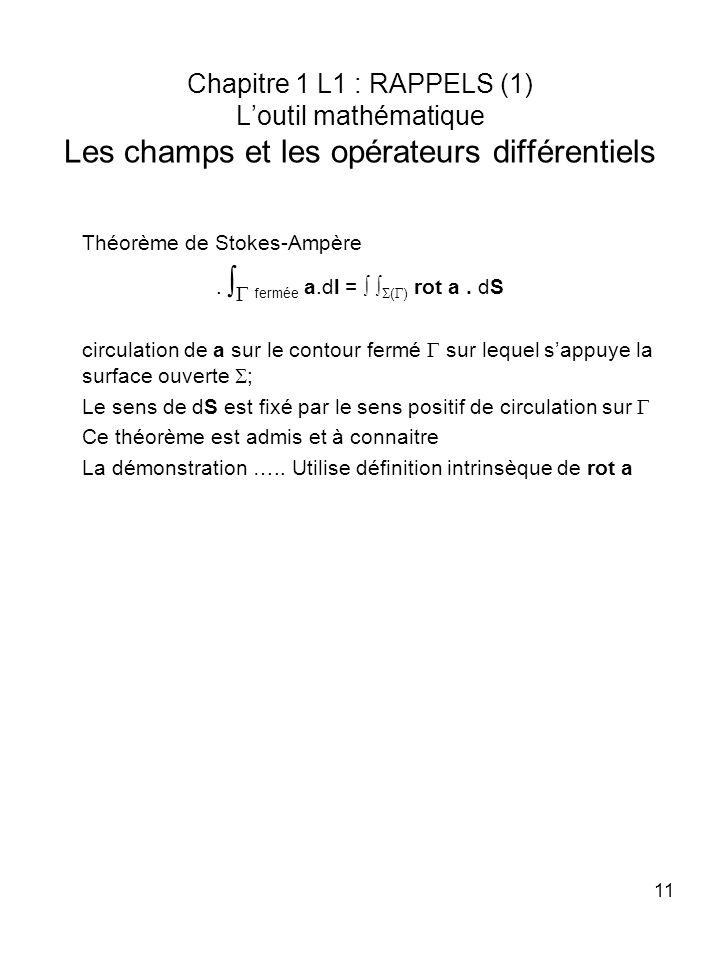 11 Chapitre 1 L1 : RAPPELS (1) Loutil mathématique Les champs et les opérateurs différentiels Théorème de Stokes-Ampère. fermée a.dl = ( ) rot a. dS c