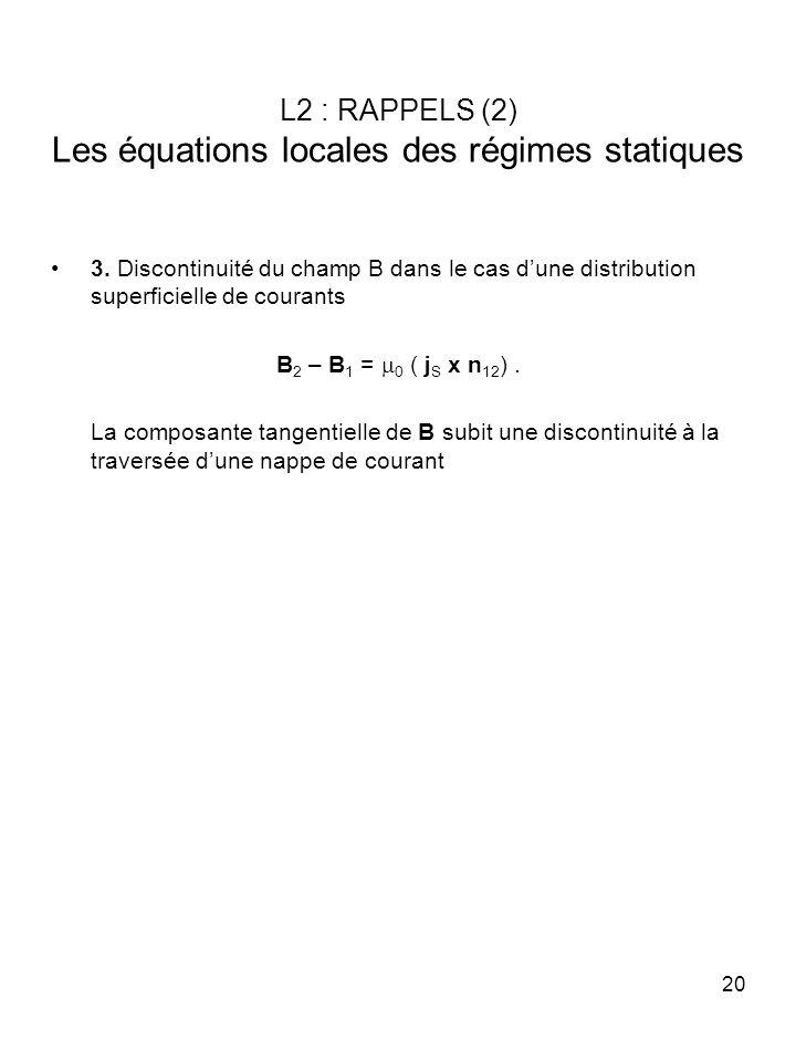 20 L2 : RAPPELS (2) Les équations locales des régimes statiques 3. Discontinuité du champ B dans le cas dune distribution superficielle de courants B