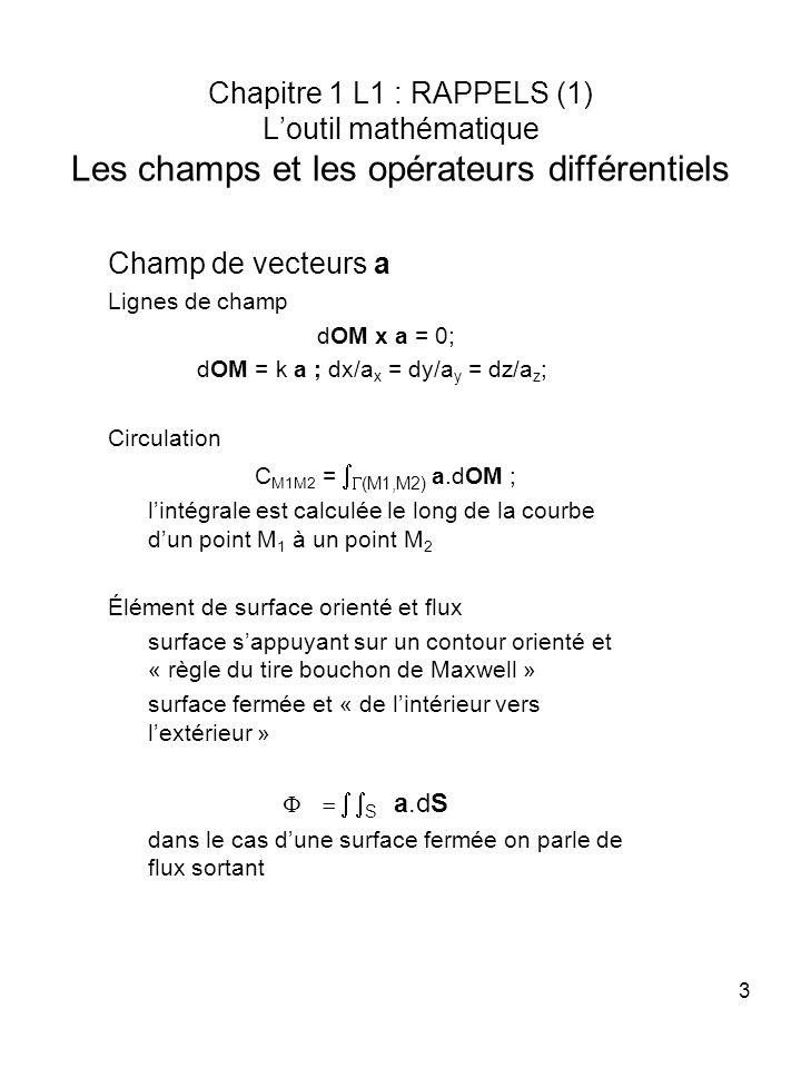 3 Chapitre 1 L1 : RAPPELS (1) Loutil mathématique Les champs et les opérateurs différentiels Champ de vecteurs a Lignes de champ dOM x a = 0; dOM = k