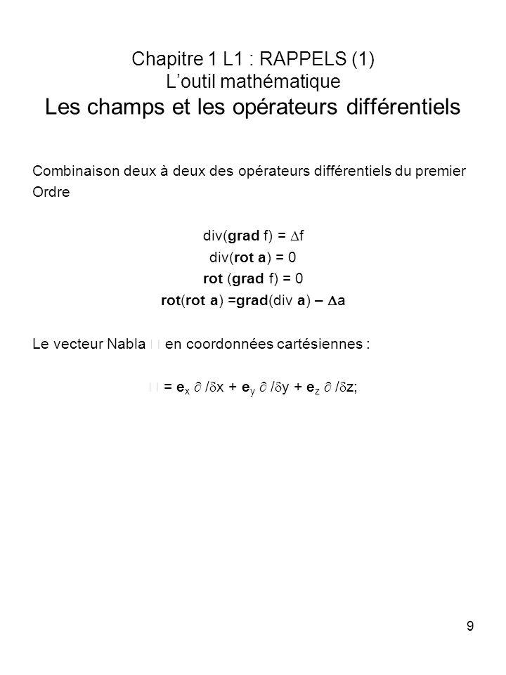 10 Chapitre 1 L1 : RAPPELS (1) Loutil mathématique Les champs et les opérateurs différentiels Théorème de Green-Ostrogradsky S fermée a.dS = V(S) diva d Pour démontrer ce théorème il faut utiliser la définition intrinsèque de div a et découper le volume V en petits parallélépipèdes et prendre en compte que pour deux éléments de volume ayant une face commune laspect flux sortant ………..
