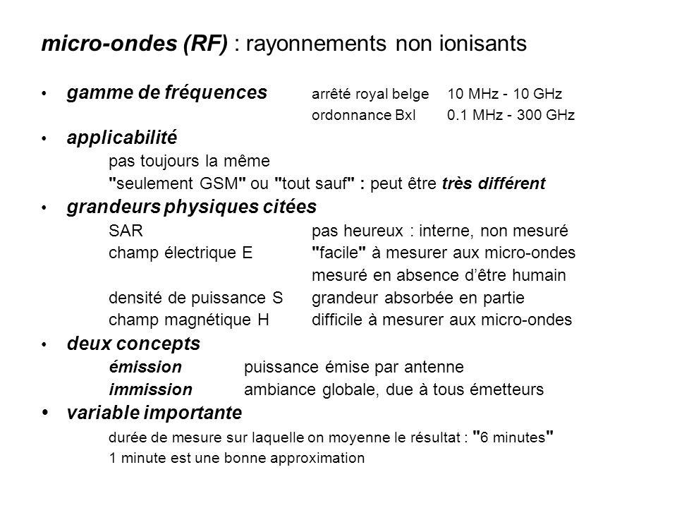 3.1 Bioélectricité toutes cellules vivantes présentent phénomènes bioélectriques une variété réduite présente variations de potentiel électrique électrocardiogramme (cœur) électromyogramme (muscle) électro-encéphalogramme (cerveau) magnéto-encéphalogramme (cerveau) bioélectricité rôle fondamental dans organismes vivants utilité clinique tension électrique : reconstitution os, cartilages, tissus applications médicales micro-ondes effets pathogènes éventuels sur êtres humains et animaux 3.